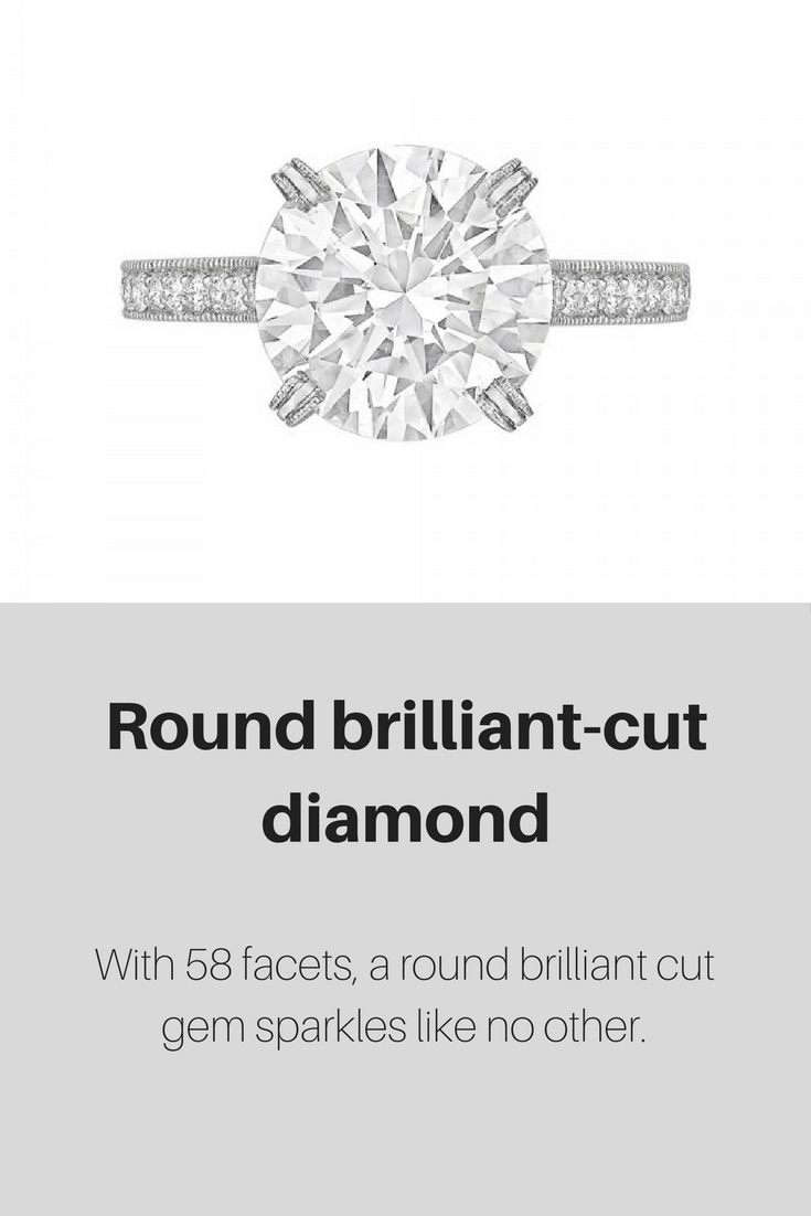 engagement i lovely should budget or with a diamond of carat carats rings attachment ring